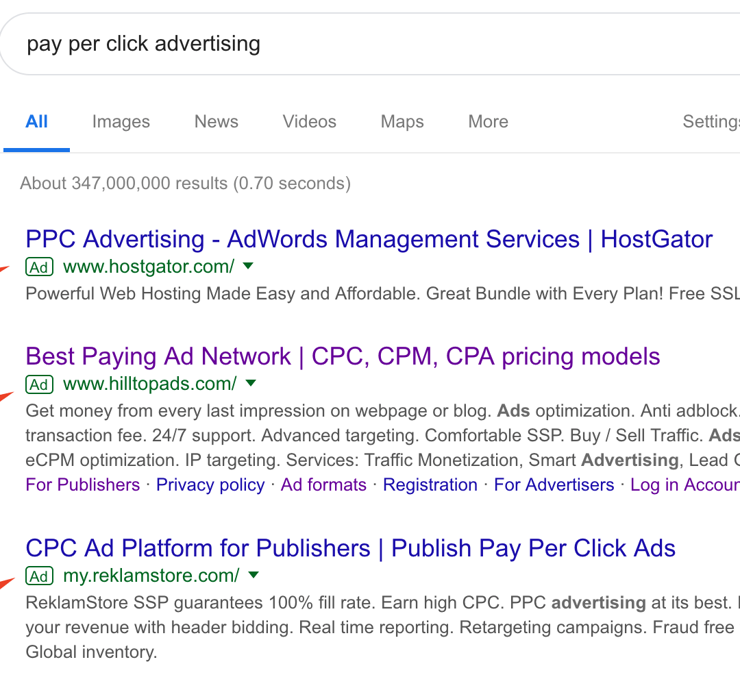 Guide to understanding Pay per Click advertising