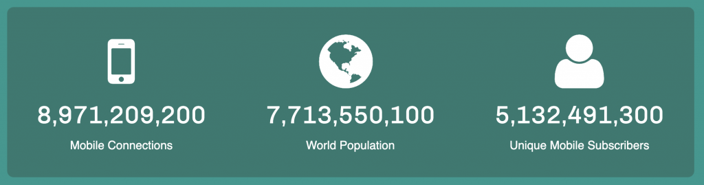 World mobile connections vs world population