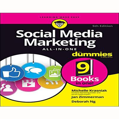 Social Media Marketing For Increasing Market Share