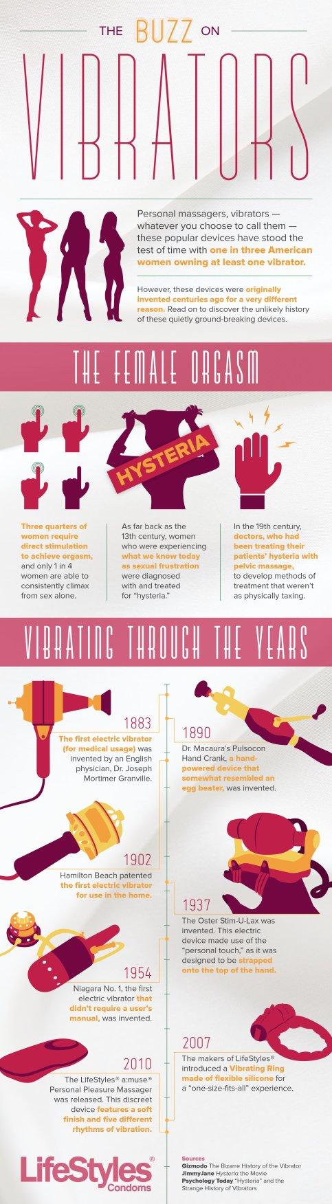 Female Masturbation Facts and Statistics History Image