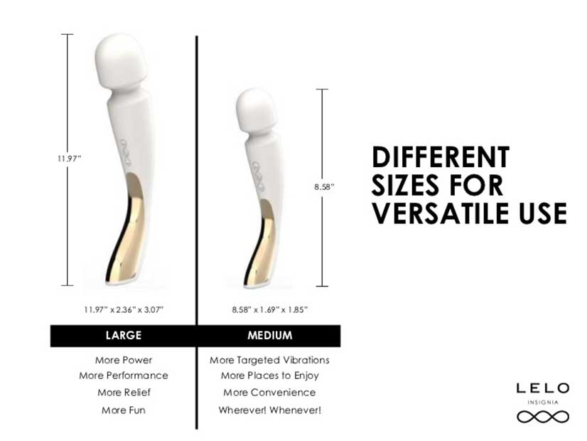 Lelo Smart Wand Sizes Image