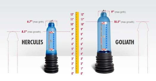 Bathmate Hercules vs Goliath Sex Toy Measurements