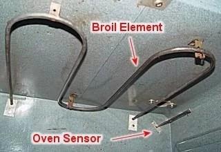 over-temperature-sensor