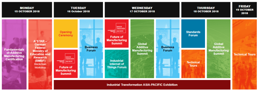 Conference – Industrial Transformation ASIA PACIFIC Event