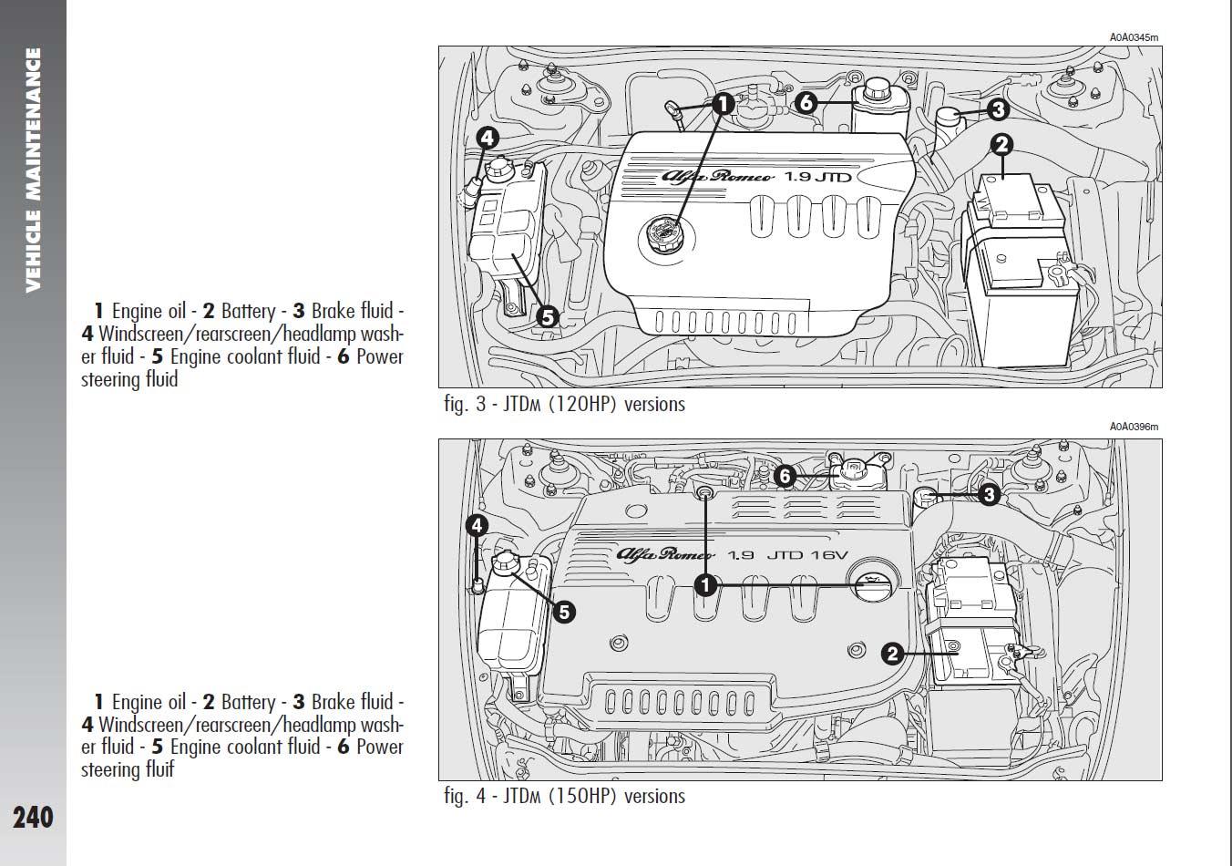 hight resolution of alfa romeo engine diagram wiring diagram loc alfa romeo 159 engine diagram alfa romeo 147 engine