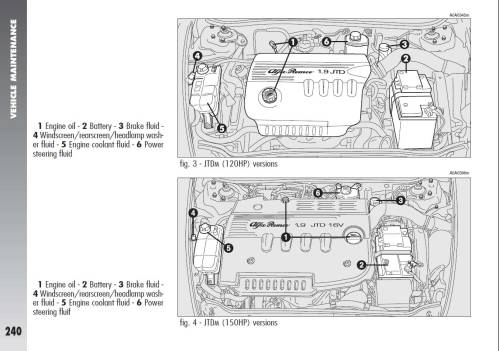 small resolution of alfa romeo engine diagram wiring diagram loc alfa romeo 159 engine diagram alfa romeo 147 engine
