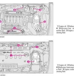alfagtbatterylocation2 alfa romeo gt car battery location abs batteries alfa romeo mito fuse box location at [ 1352 x 950 Pixel ]