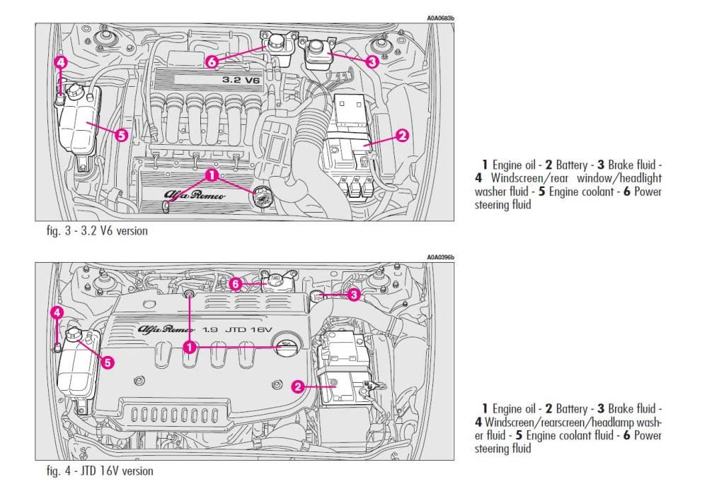 medium resolution of  alfagtbatterylocation2 alfa romeo gt car battery location abs batteries alfa romeo mito fuse box location at