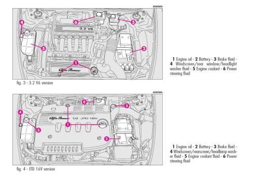 small resolution of alfa romeo gt car battery location alfa romeo spider veloce alfa romeo giulia super wiring diagram