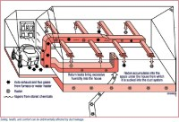 Furnace Duct Diagram - Wiring Diagram Schemes