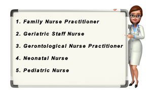 5 Family Nursing Specializations that Require Specific