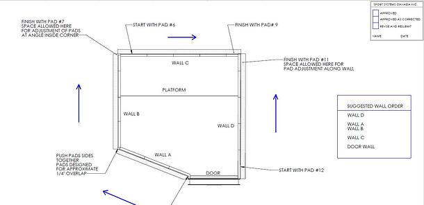 A detailed drawing of a padded room design plan.