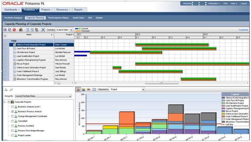Oracle Primavera Training  Advancedplanninganalyticsm
