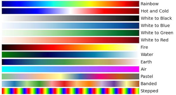 Matlab Stretch Colorbar