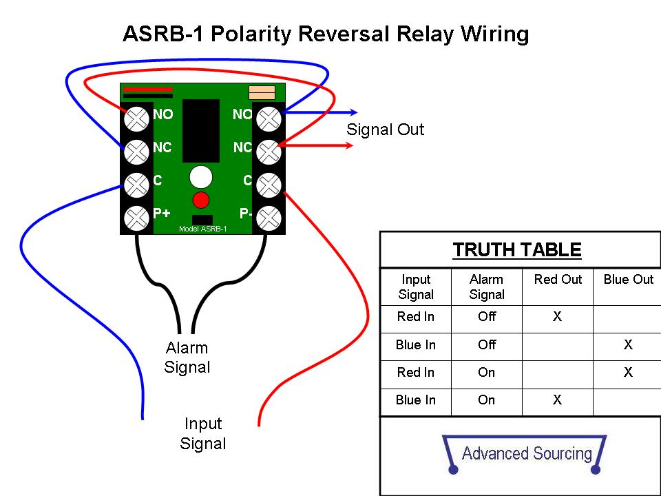 Toggle Switch To Relay Wiring Fantastic 12V, LED, Light Wiringrocker