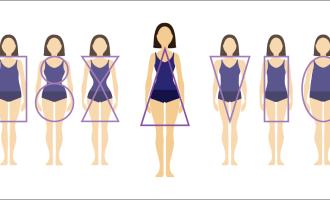 Как да се обличаш, ако имаш силует А