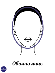 Овална форма на лицето