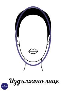 Издължена форма на лицето
