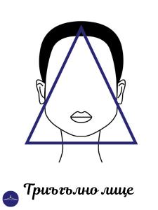 Триъгълна форма на лицето