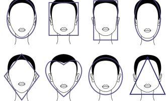 Каква е формата на лицето ти