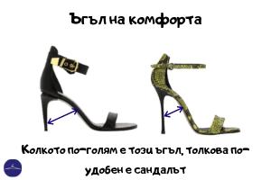 Комфортни високи сандали