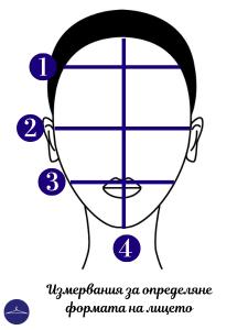 Как да определиш формата на лицето си измервания