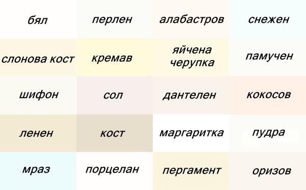 Различните видове бяло
