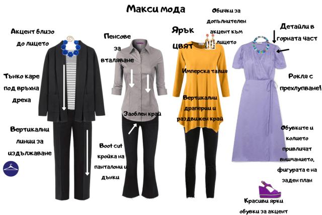 Макси мода
