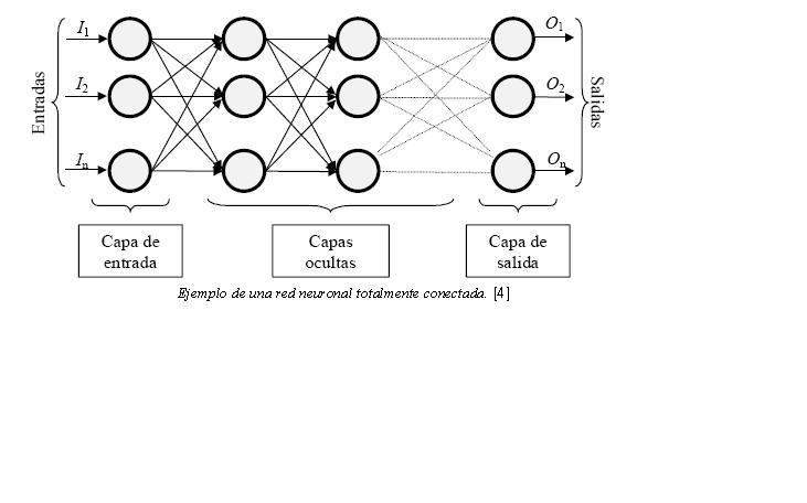redes neuronales artificiales datos