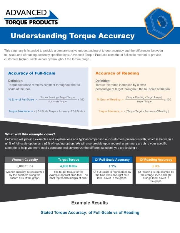 Understanding Torque Accuracy