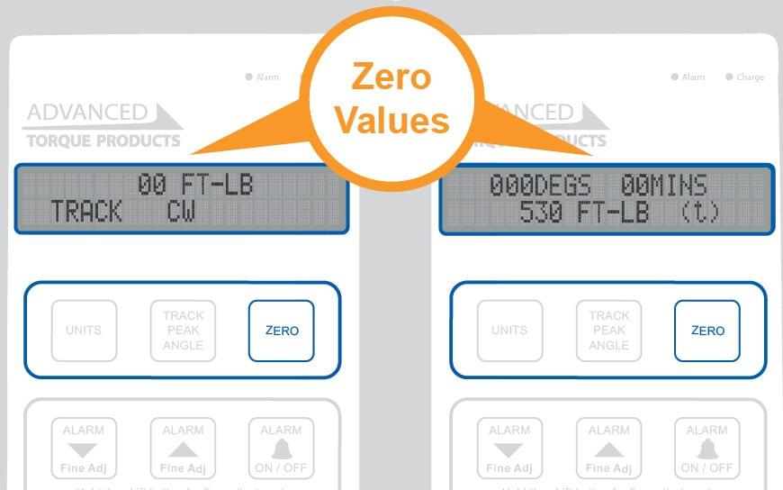 Zero Value Callout