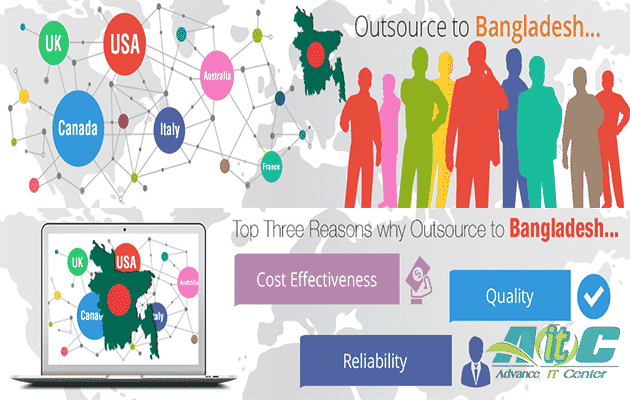 Prospects of online outsourcing in Bangladesh