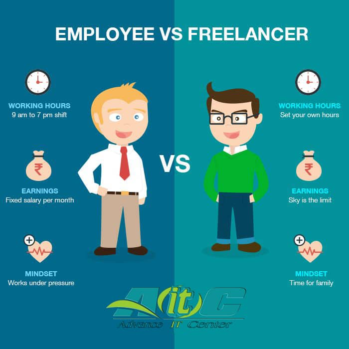 Freelancing Work versus a Salary Job
