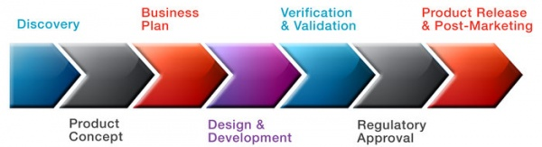 Consulting Services - Advances in Engineering