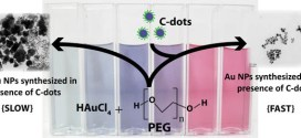 Carbon dots mediated room-temperature synthesis of gold nanoparticles in poly(ethylene glycol)