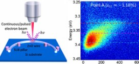 Exciton Drift in Semiconductors under Uniform Strain Gradients: Application to Bent ZnO Microwires