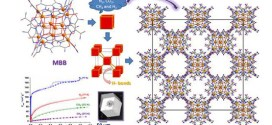 Giant Zn14 Molecular Building Block in Hydrogen-Bonded Network with Permanent Porosity for Gas Uptake. Advances in Engineering