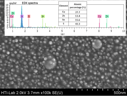 The Growth Of Nanostructured Cu2znsns4 Films By Pulsed