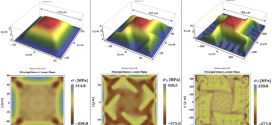 A validated energy approach for the post-buckling design of micro-fabricated thin film devices