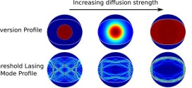 Steady-state ab initio laser theory for complex gain media