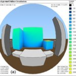 3D analysis of the incident diffuse irradiance on the building's surfaces in an urban environment- advances in engineering
