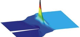 Recent developments dynamic fracture - advances in engineering
