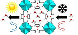 Design of Hydrophilic Metal Organic Framework Water Adsorbents for Heat Reallocation. Advances In Engineering