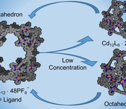 Precise Molecular Fission and Fusion: Quantitative Self-Assembly and Chemistry of a Metallo-Cuboctahedron. Advances in engineering