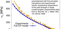 Unraveling the temperature dependence of the yield strength in single-crystal tungsten using atomistically-informedcrystal plasticity calculations. . Advances in Engineering