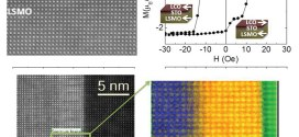 Independent Control of the Magnetization in Ferromagnetic La2/3Sr1/3MnO3/SrTiO3/LaCoO3 Heterostructures Achieved by Epitaxial Lattice Mismatch.Advances in Engineering