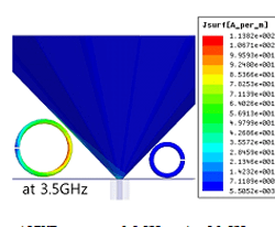 robust SRR providing notched band in conical monopole UWB antenna-advances in engineering