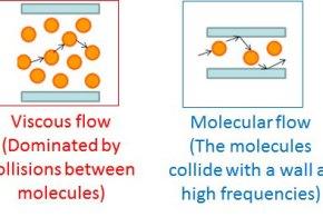 Numerical simulation of air permeability in covercrete assuming molecular flow in circular tubes