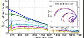 The frequency response of dynamic friction: Enhanced rate-and-state models