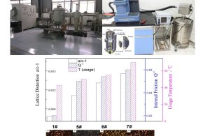 Novel cast-aged MnCuNiFeZnAl alloy with good damping capacity and high usage temperature toward engineering application